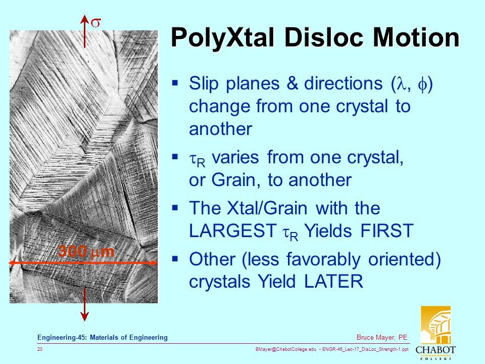 PolyXtal Disloc Motion