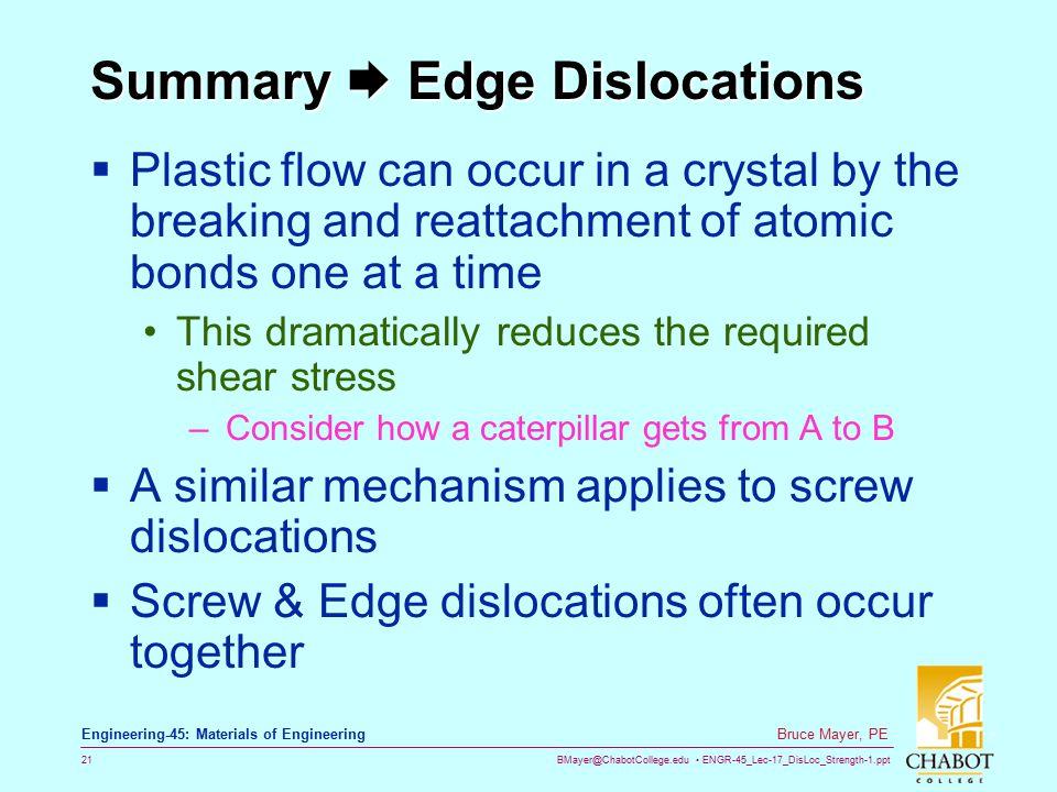 Summary  Edge Dislocations
