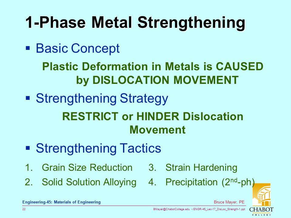 1-Phase Metal Strengthening