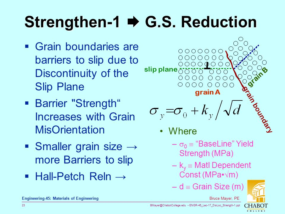 Strengthen-1  G.S. Reduction