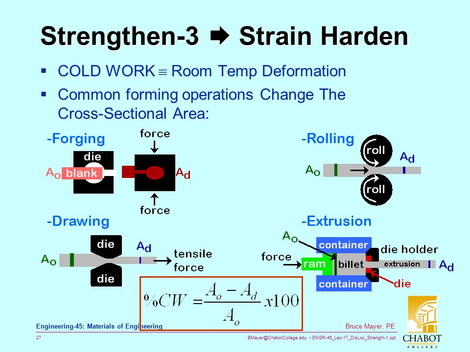 Strengthen-3  Strain Harden