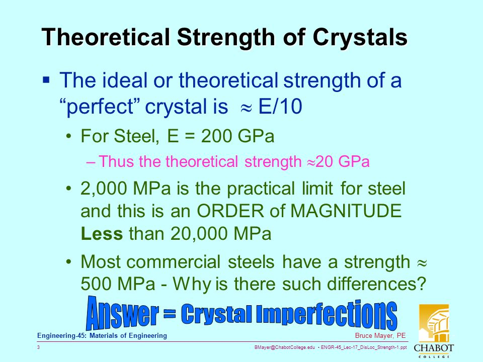 Theoretical Strength of Crystals