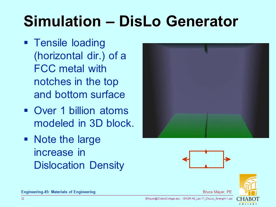 Simulation – DisLo Generator