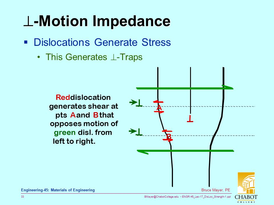 -Motion Impedance Dislocations Generate Stress This Generates -Traps