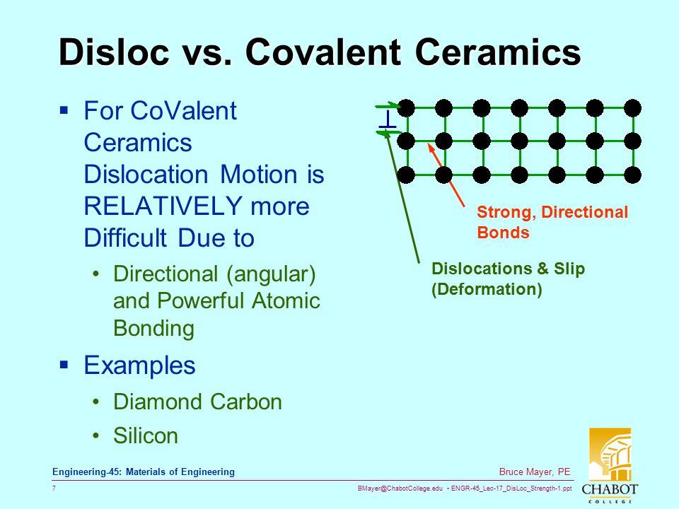 Disloc vs. Covalent Ceramics