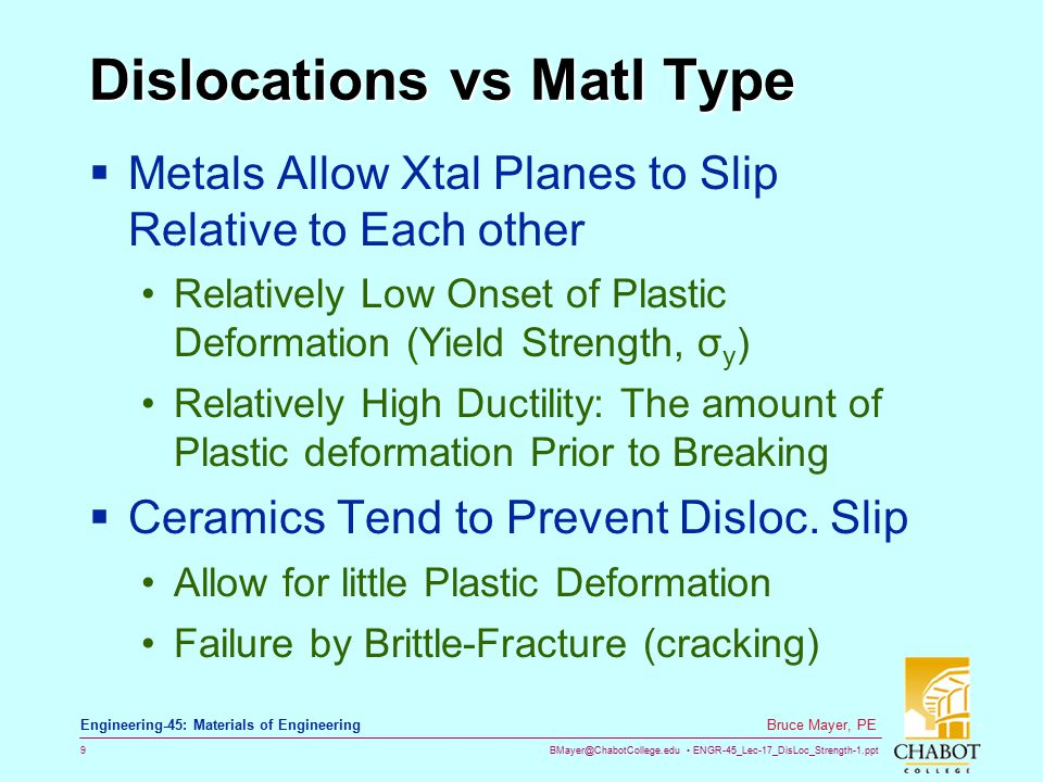 Dislocations Amp Strengthening 1 Ppt Video Online Download