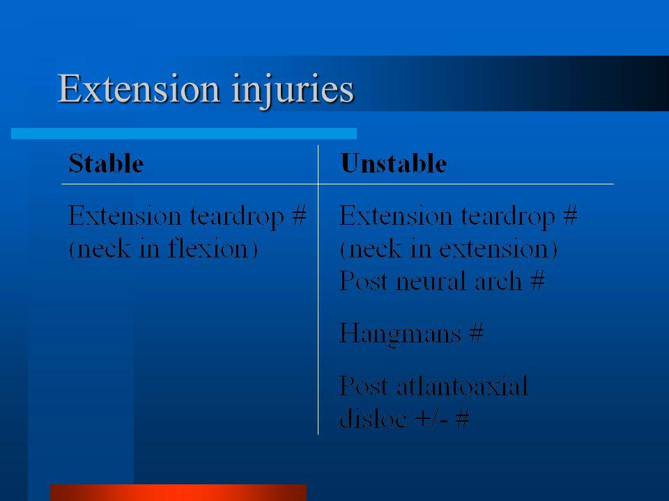 Extension injuries