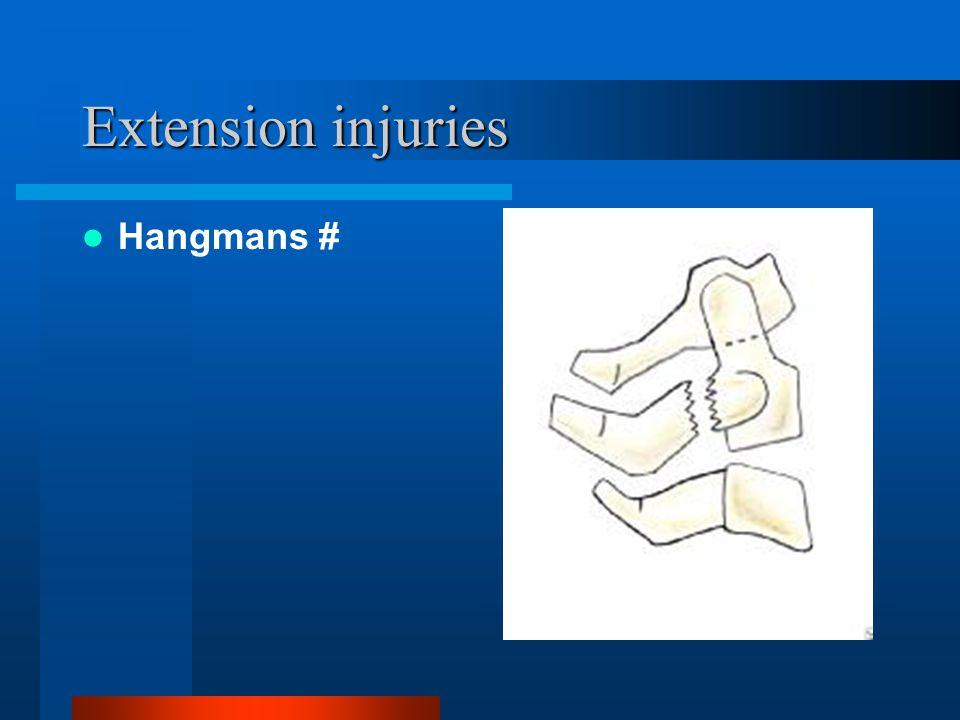 Extension injuries Hangmans #