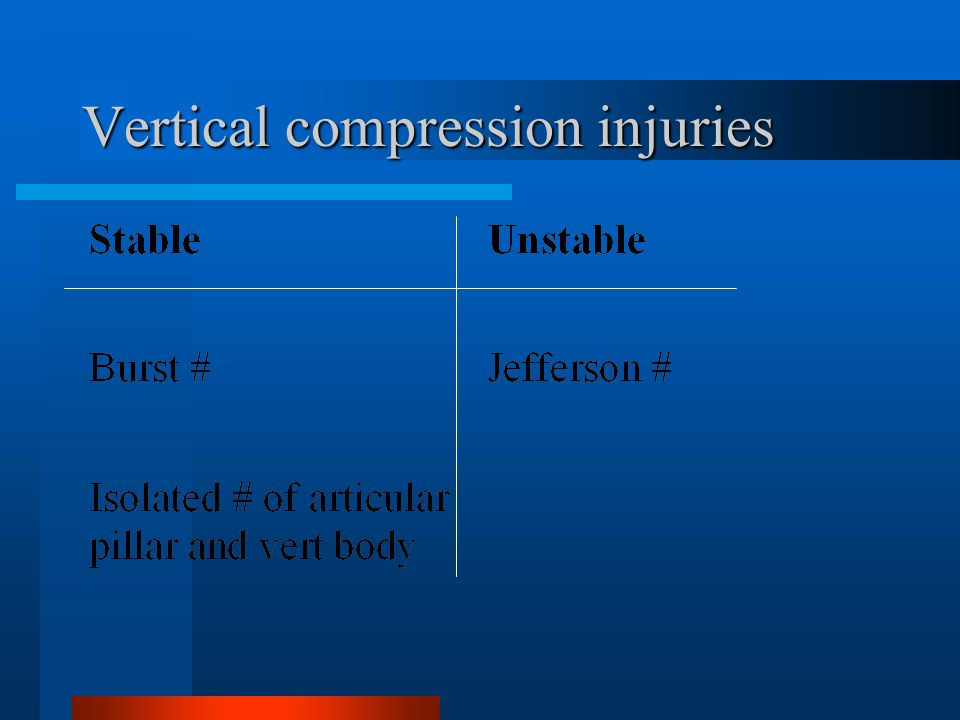 Vertical compression injuries