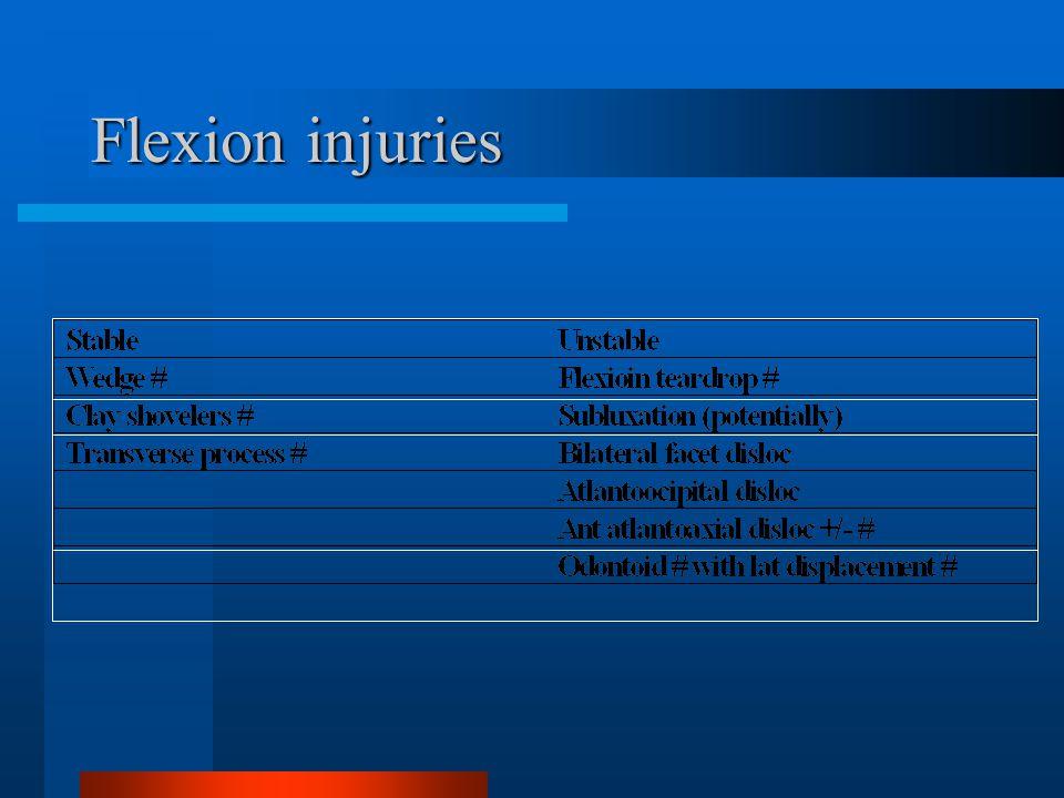 Flexion injuries