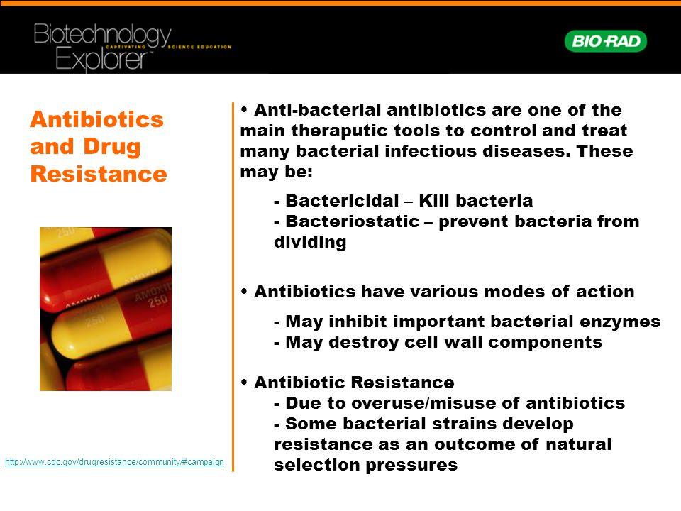Antibiotics and Drug Resistance