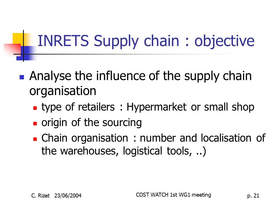 INRETS Supply chain : objective