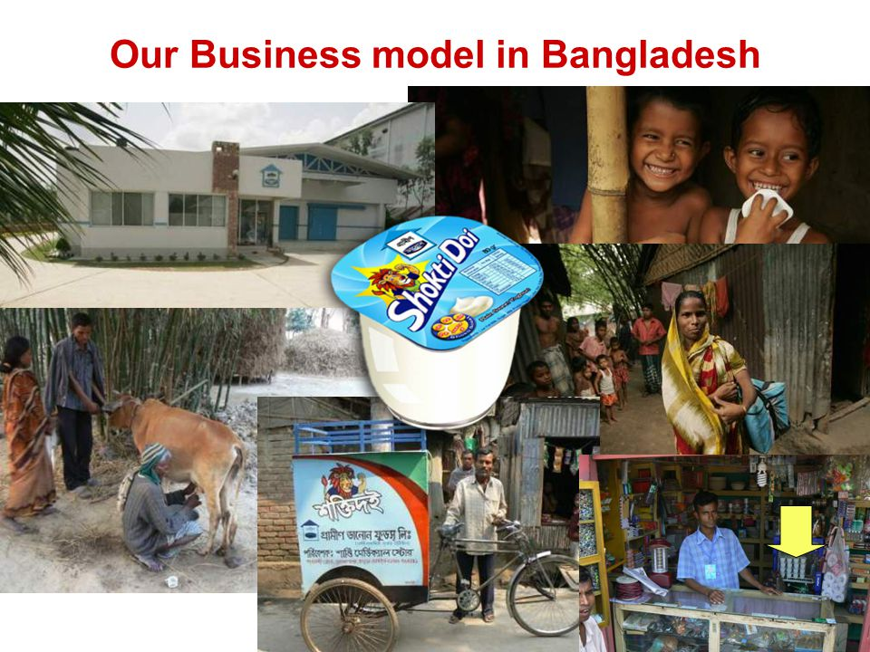Our Business model in Bangladesh