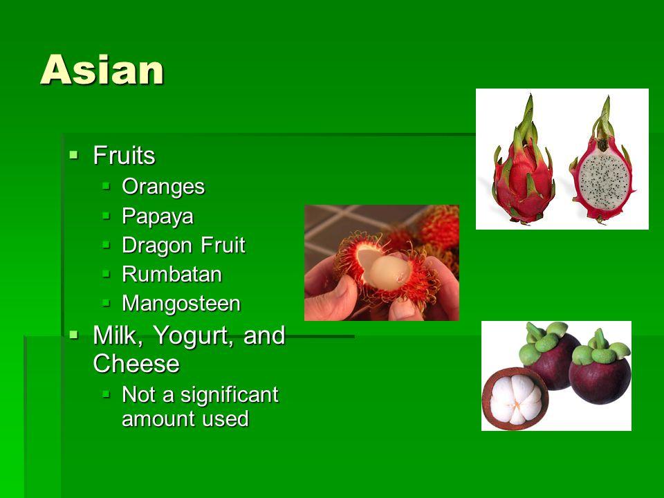 Asian Fruits Milk, Yogurt, and Cheese Oranges Papaya Dragon Fruit
