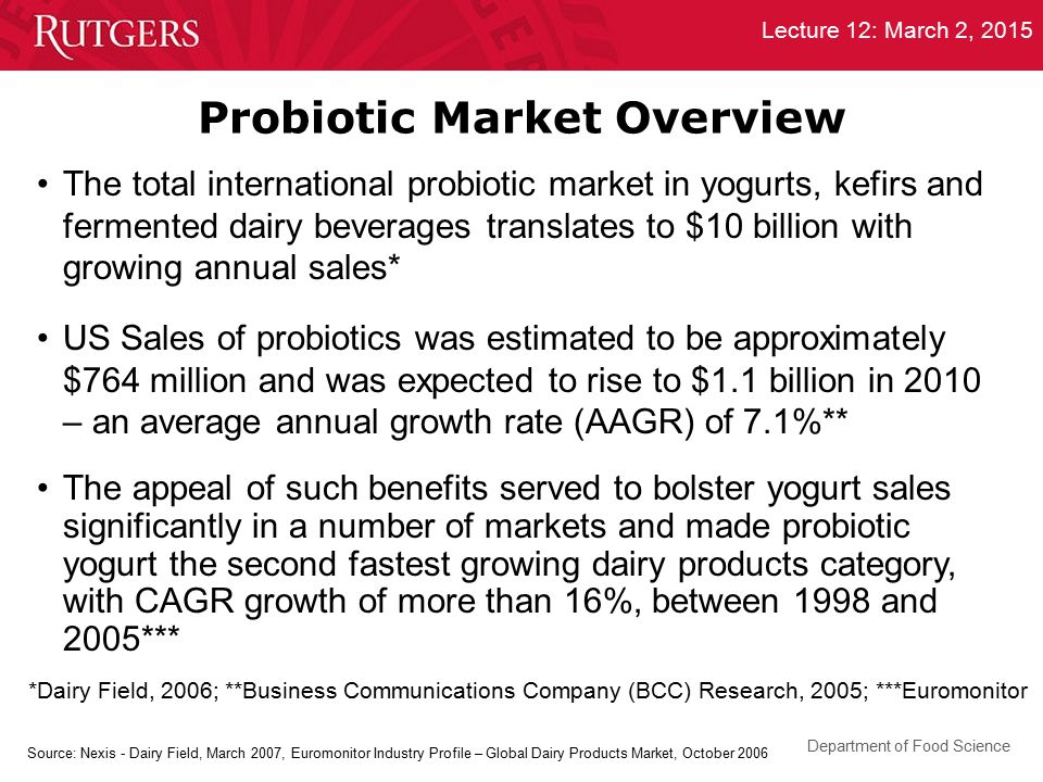 Probiotic Market Overview