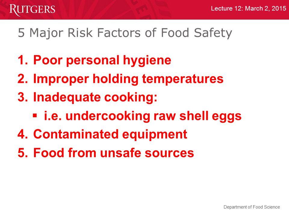 5 Major Risk Factors of Food Safety