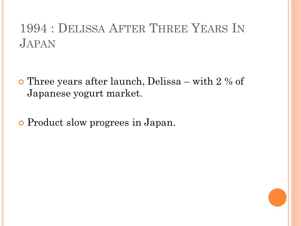 1994 : Delissa After Three Years In Japan