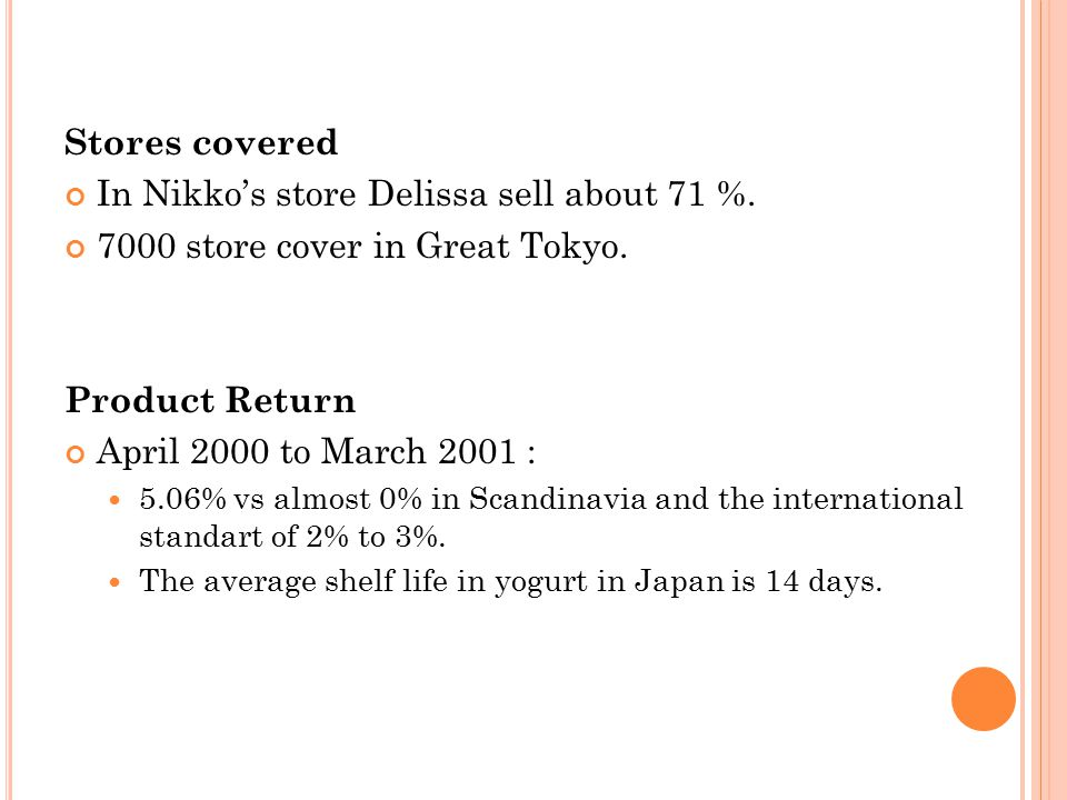 In Nikko's store Delissa sell about 71 %.