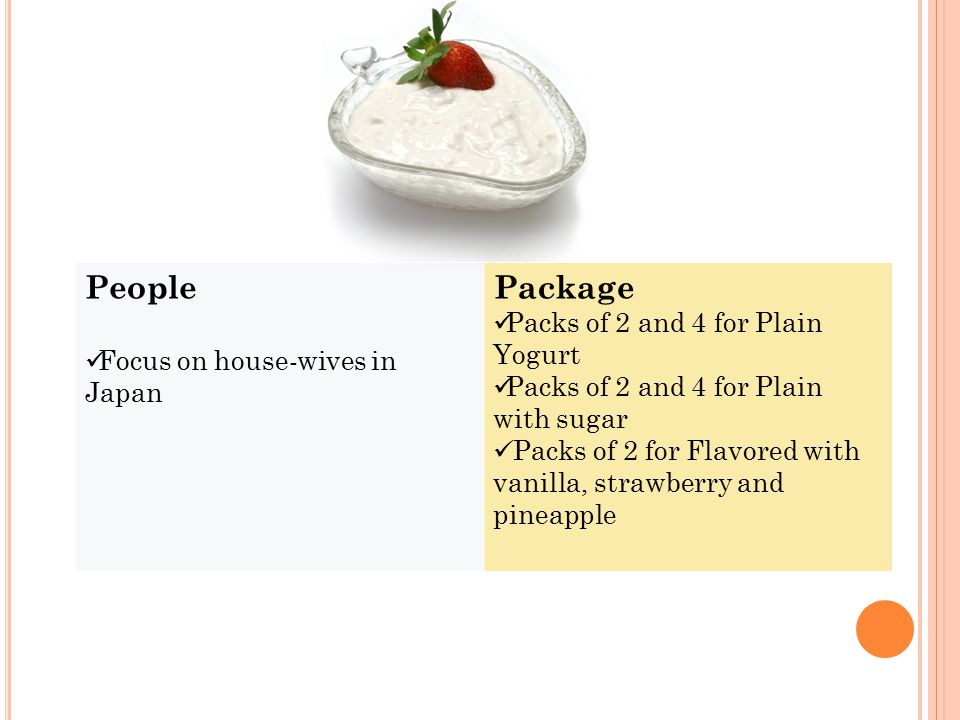 People Package Packs of 2 and 4 for Plain Yogurt