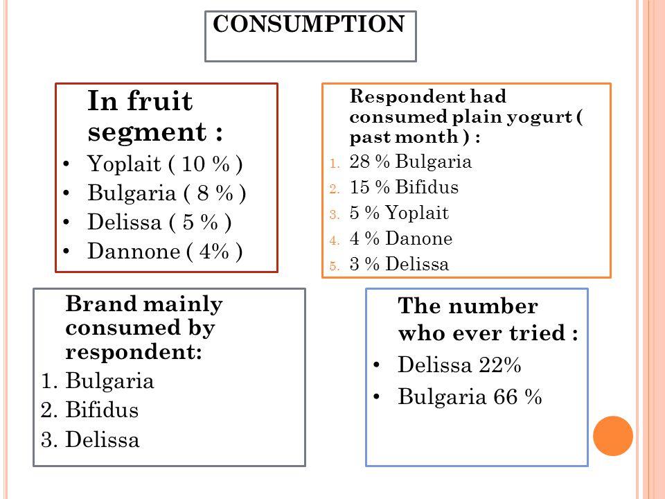 In fruit segment : CONSUMPTION Yoplait ( 10 % ) Bulgaria ( 8 % )