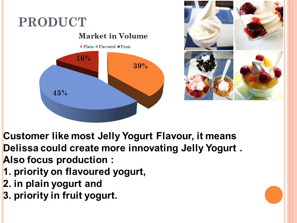 PRODUCT Customer like most Jelly Yogurt Flavour, it means Delissa could create more innovating Jelly Yogurt .