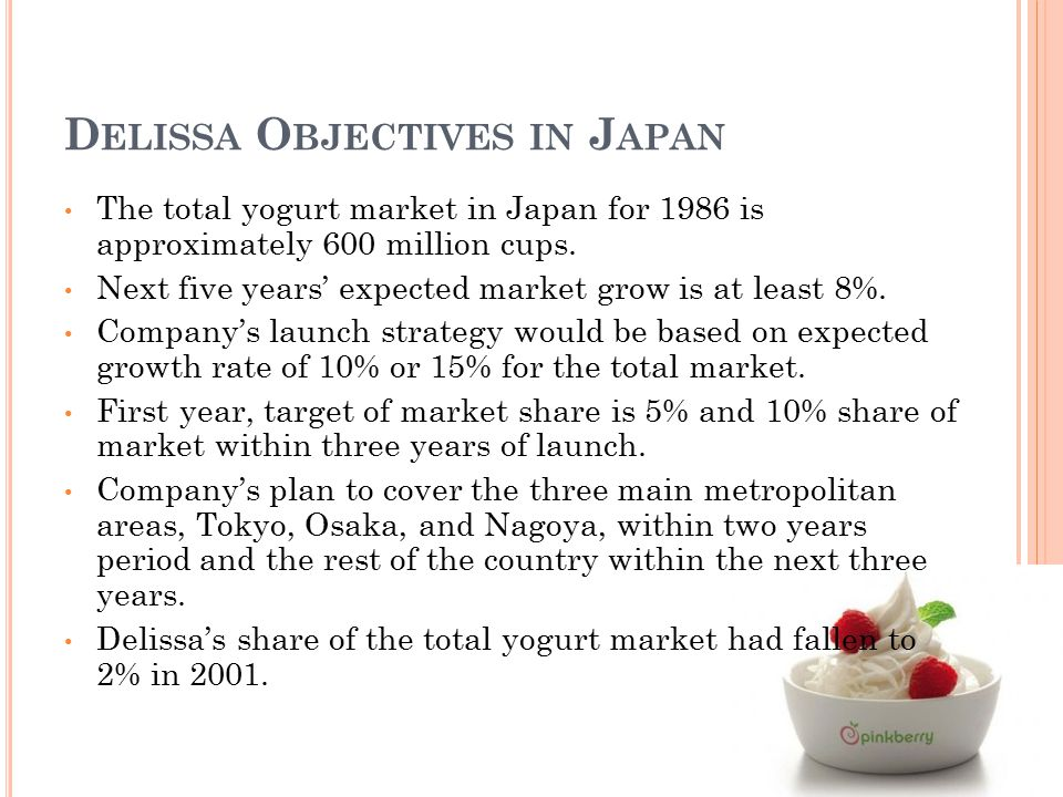 Delissa Objectives in Japan