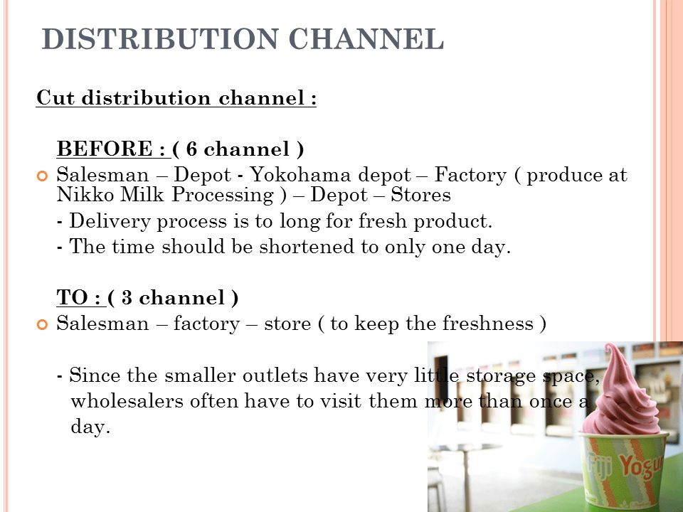 DISTRIBUTION CHANNEL Cut distribution channel : BEFORE : ( 6 channel )