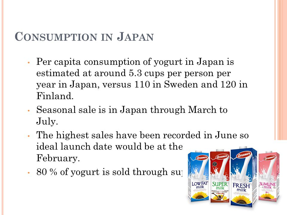 Consumption in Japan