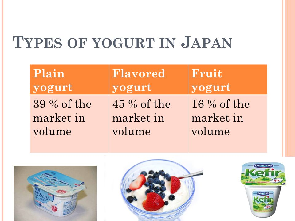 Types of yogurt in Japan