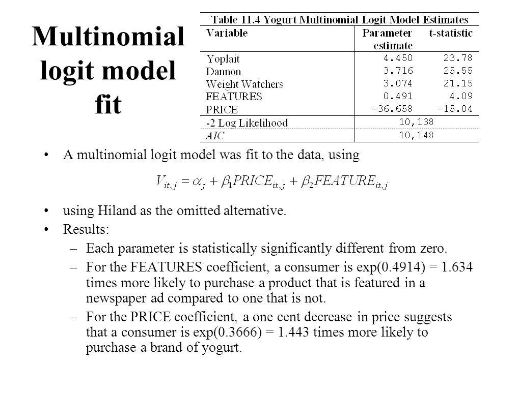 Multinomial logit model fit