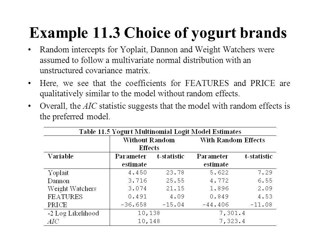 Example 11.3 Choice of yogurt brands