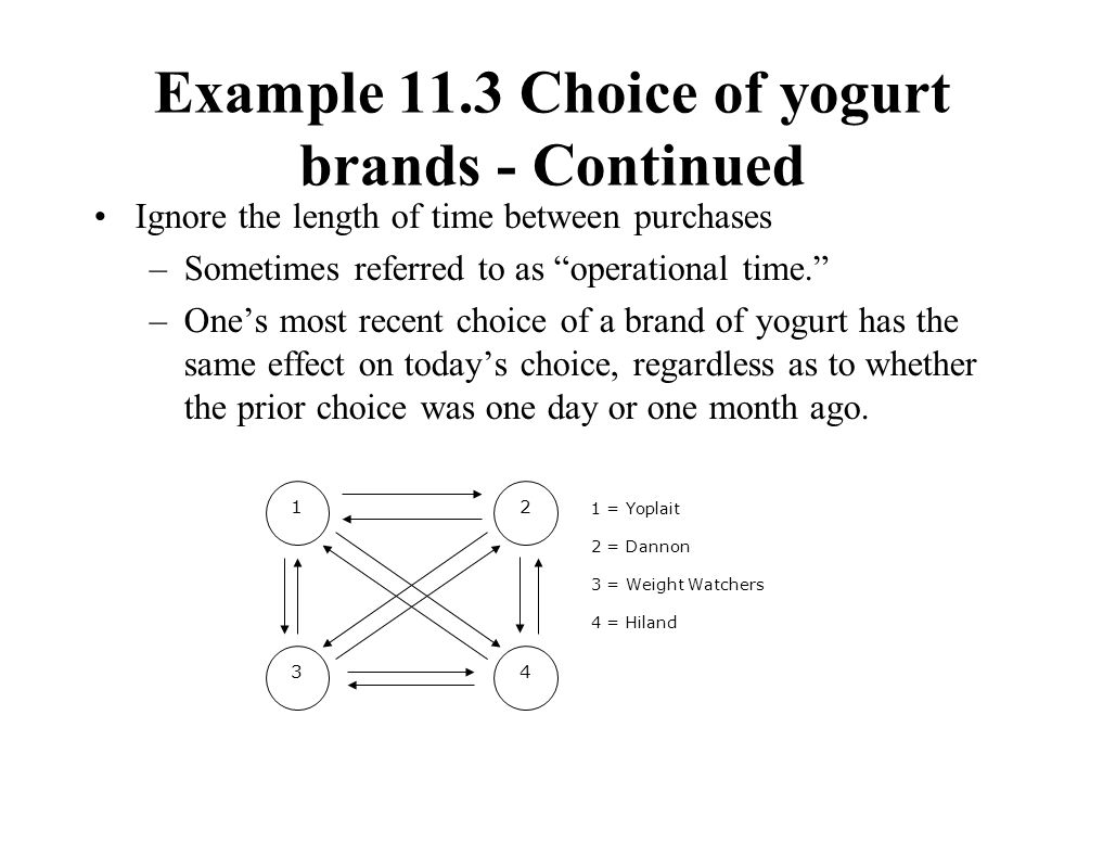 Example 11.3 Choice of yogurt brands - Continued