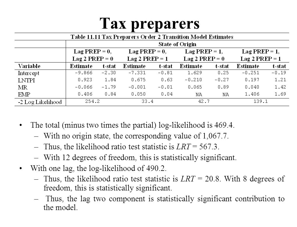 Tax preparers The total (minus two times the partial) log-likelihood is 469.4. With no origin state, the corresponding value of 1,067.7.