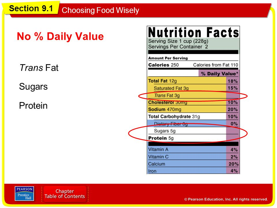 No % Daily Value Trans Fat Sugars Protein