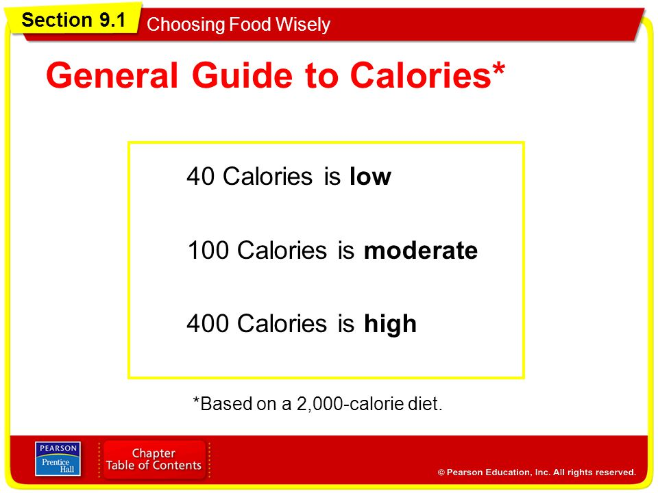 General Guide to Calories*
