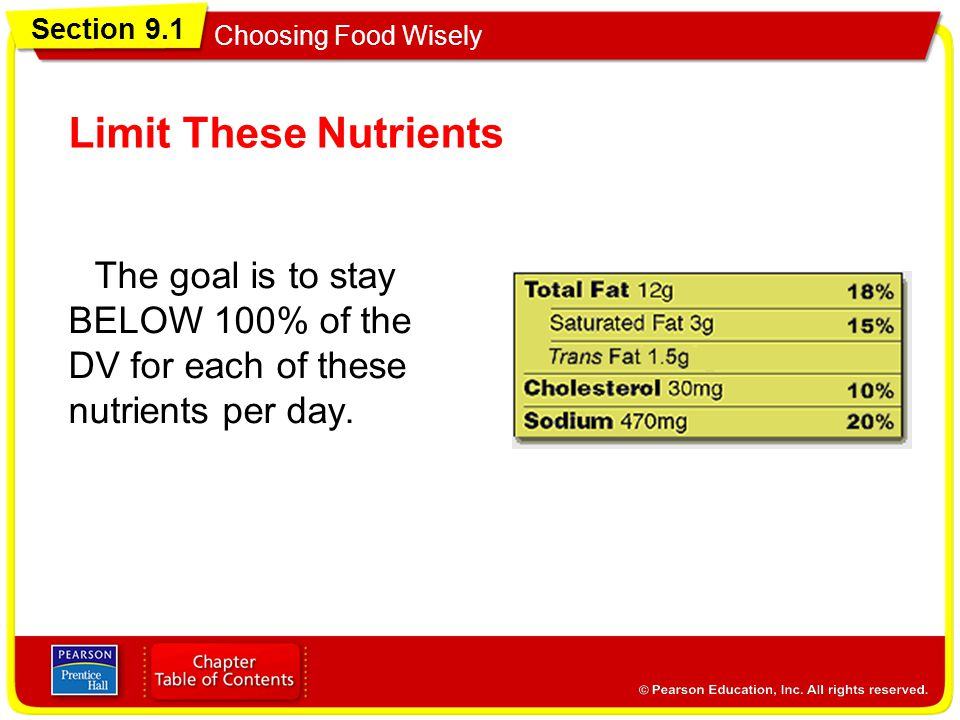Limit These Nutrients The goal is to stay BELOW 100% of the DV for each of these nutrients per day.