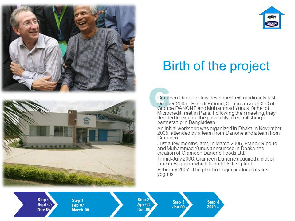 Birth of the project G. Grameen Danone story developed extraordinarily fast !