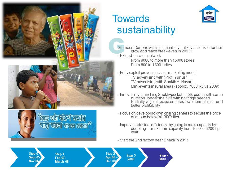 G Towards sustainability