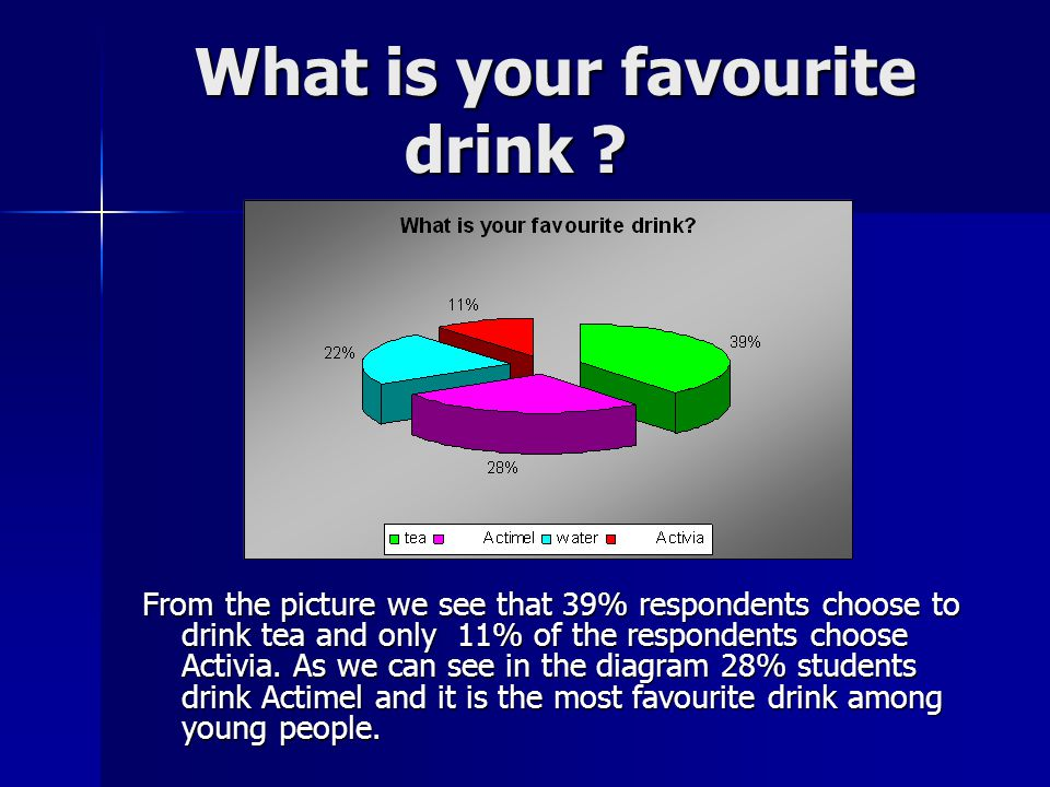 What is your favourite drink