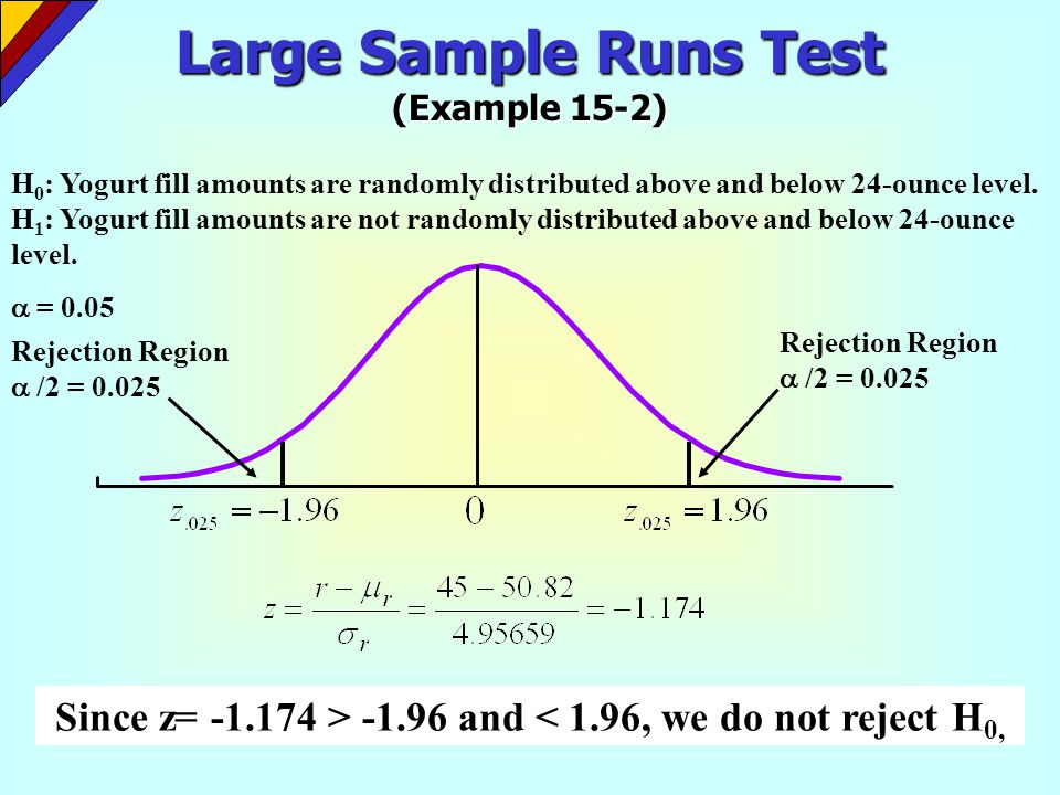 Large Sample Runs Test (Example 15-2)