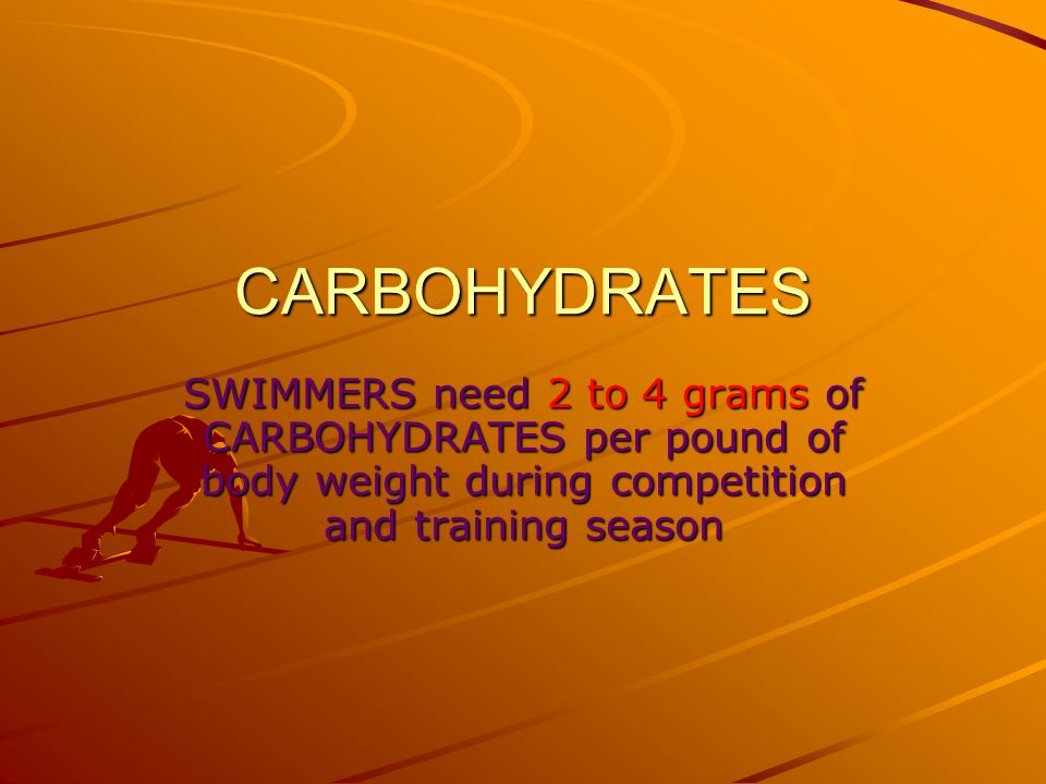 CARBOHYDRATES SWIMMERS need 2 to 4 grams of CARBOHYDRATES per pound of body weight during competition and training season.
