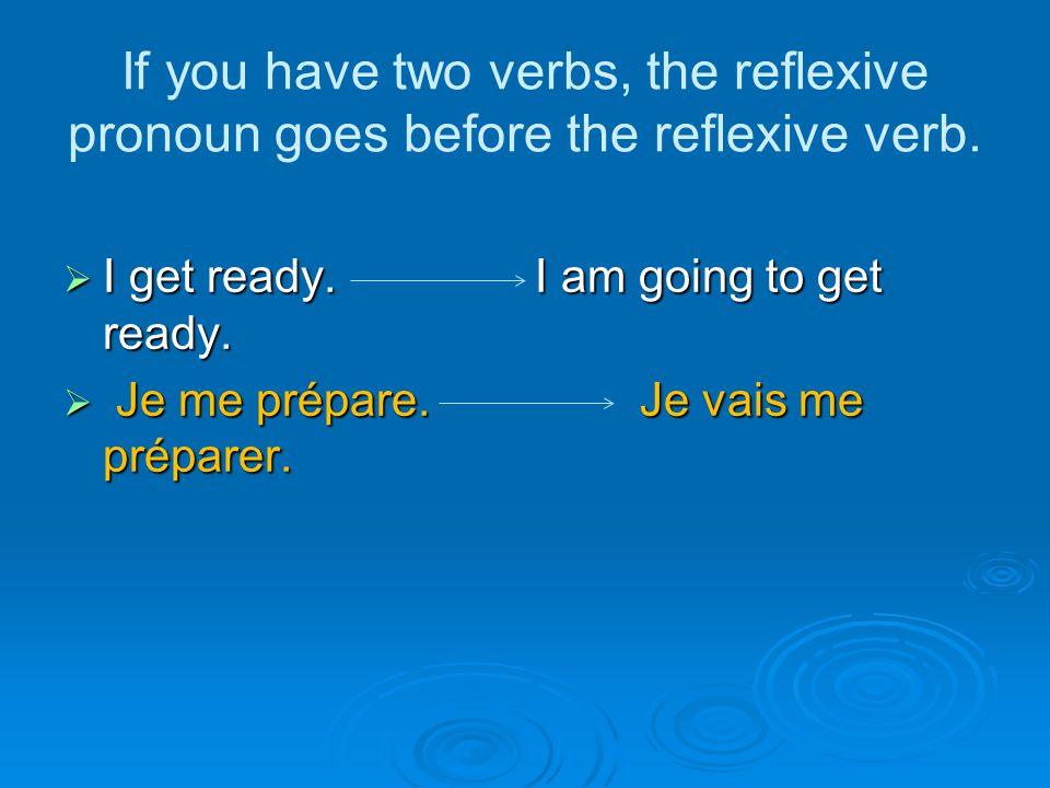 If you have two verbs, the reflexive pronoun goes before the reflexive verb.