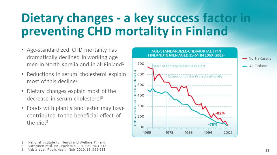 Dietary changes - a key success factor in preventing CHD mortality in Finland