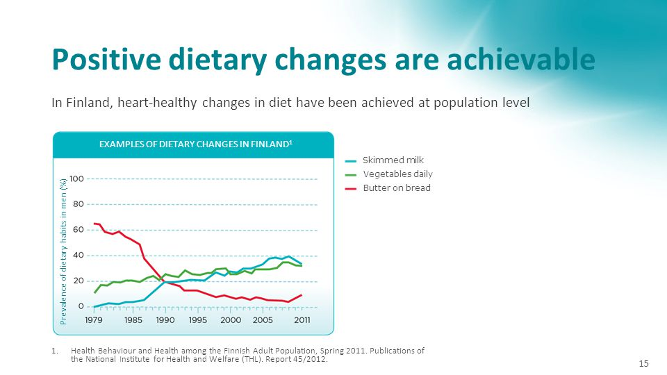 Positive dietary changes are achievable