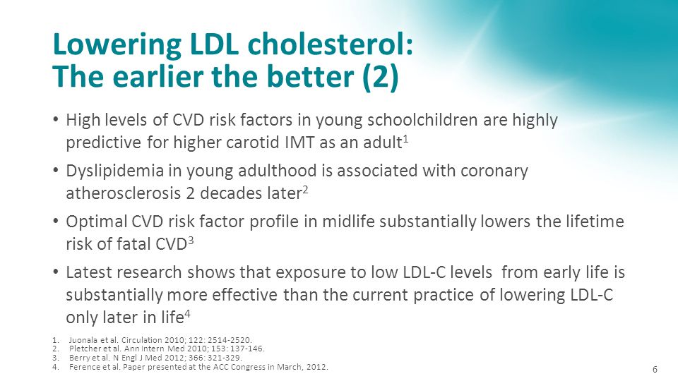Lowering LDL cholesterol: The earlier the better (2)