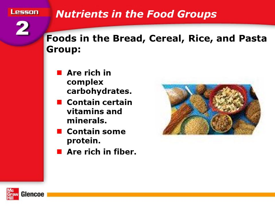 Nutrients in the Food Groups