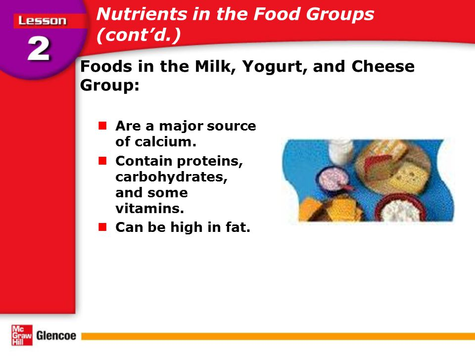 Nutrients in the Food Groups (cont'd.)