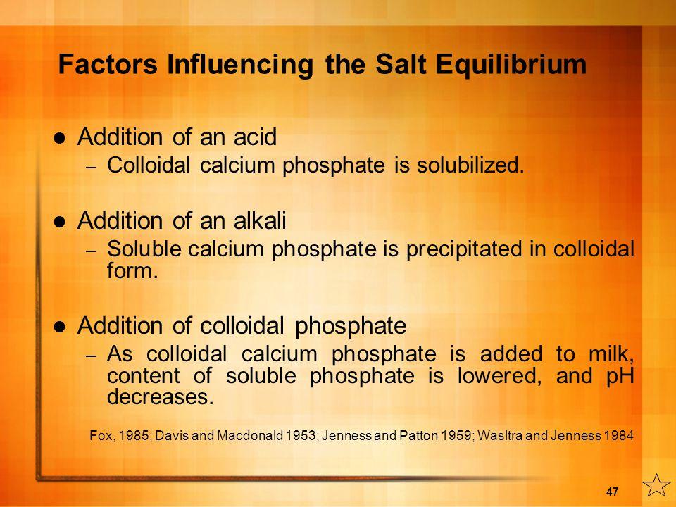 Factors Influencing the Salt Equilibrium