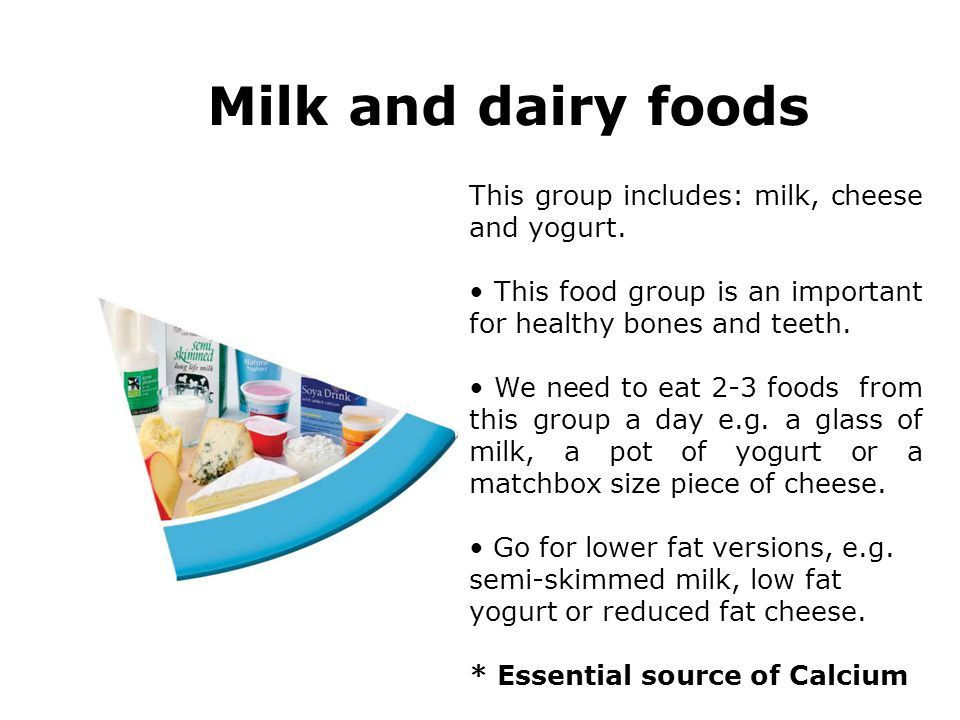 Milk and dairy foods This group includes: milk, cheese and yogurt.