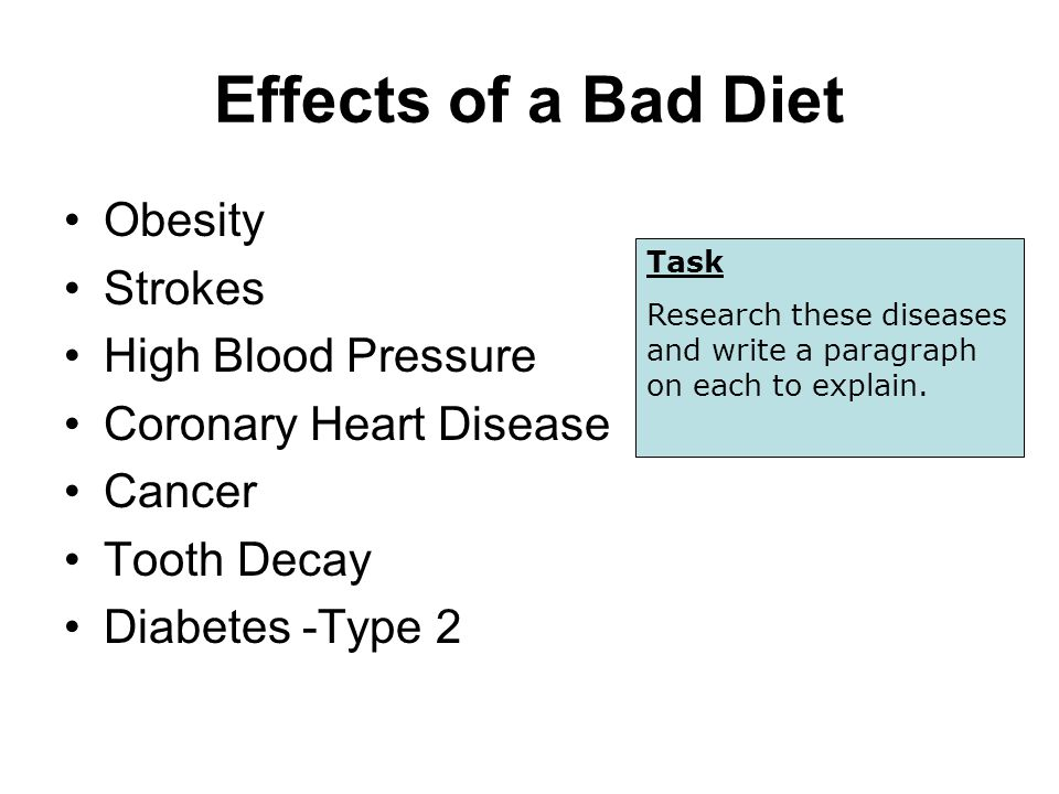 Effects of a Bad Diet Obesity Strokes High Blood Pressure